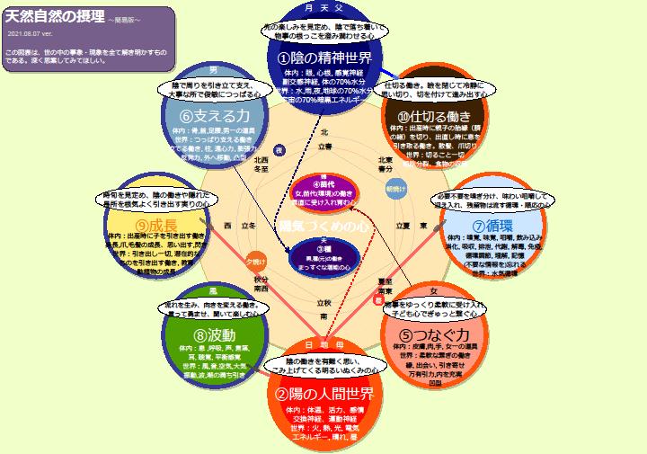 the-truth-of-origin-illustration simplified ver